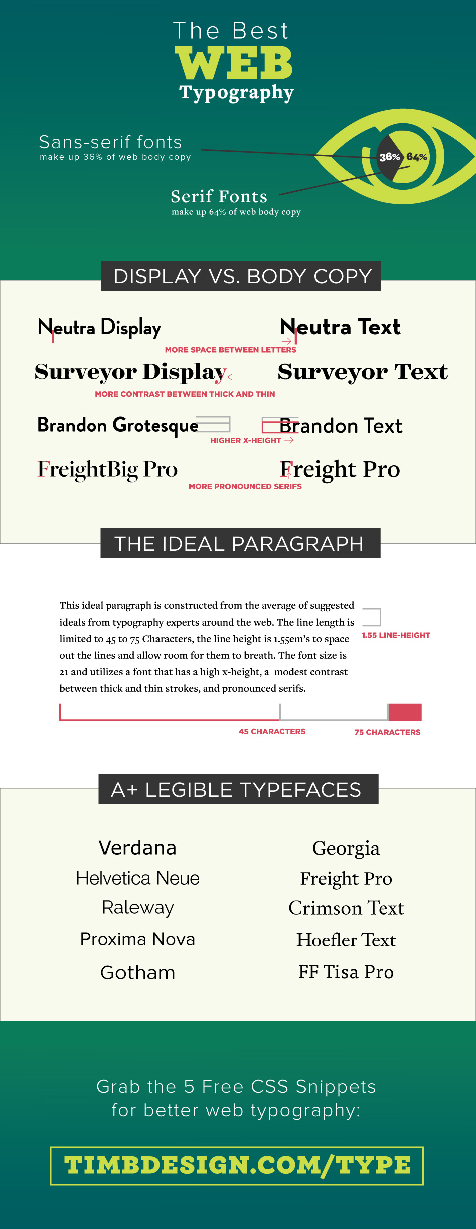 The Best Web Typography - Fonts for Web - Legible and Readable, Line Height, letter spacing - Infographic