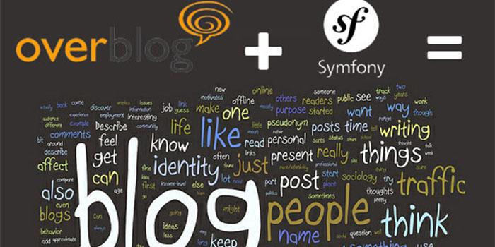 SEO Blogging